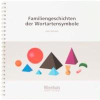 Familiengeschichten der Wortartensymbole