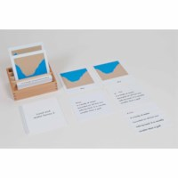 Nomenclature Cards Land And Water Forms: Set 2
