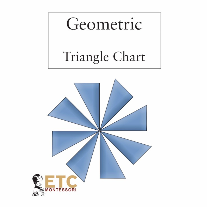 1st Level Geometry Task Cards With Chart