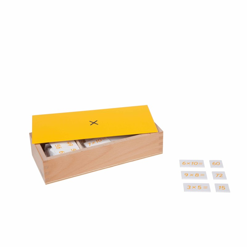 Multiplication Equation And Products Box