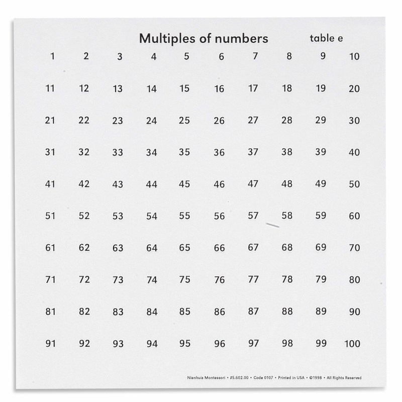 Multiples Of Numbers Tables